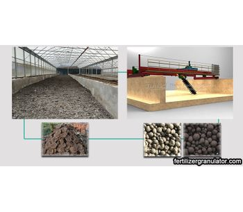 Compost turning machine solves livestock and poultry manure pollution