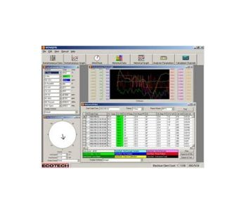 Ecotech WinAQMS - Data Acquisition System