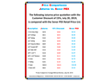 Price Comparisons Juturna vs. Senor PEX