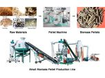 Wood Pellet Machine For Biomass Industry
