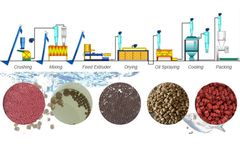 Floating Fish Feed Pellet Plant For Processing Fish Food