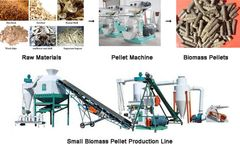 Biomass Wood Pellet Machine Promotes The Environment Friendly