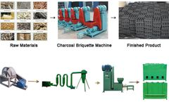 Eucalyptus Bark Can Be Used As Raw Material For Charcoal Briquette Machine Equipment