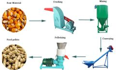 How To Design A Feed Production Line Feed Pellet Plant