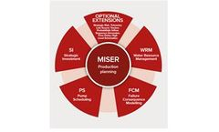 MISER - Water Network Advisory Software