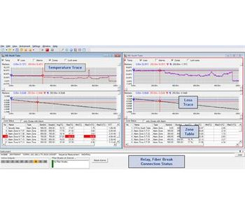 Fluves - Water Flow Detection Software