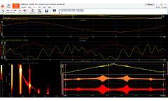 DEWESoft - Rotational and Torsional Vibrations