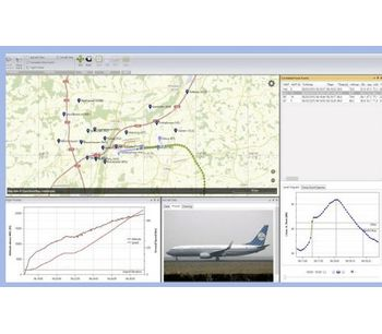 Topsonic - Topsonic Aircraft Noise Suite (Tanos)
