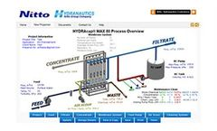 HYDRAcap MAX - Ultrafiltration Membrane Simulation Software
