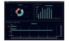 Sper Scientific 2 Pt. Acoustical Calibrator - Sound Meter Calibration Video