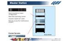 QEI SCADA & Automation