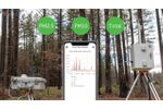 Environmental Air Quality Monitoring for Any Application - Video