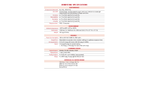 Brimstone - Sulfur-Recovery (SO2) Analyzers Brochure