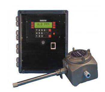 Monitek Ultrasonic - Oil-in-Water Analyzers & TSS Monitors