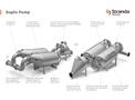 Stranda Prolog Duplo - Fish Pumps