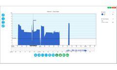 Wildeye - Water Level Monitoring Software