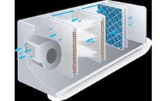 Humidification and evaporative cooling solutions for commercial  humidification systems sector