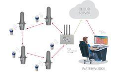 Waternet - Autonomous Data Transfer Software