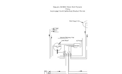 Multi Well Using 5010ES, 5000ES, 5500ES, Individual Product