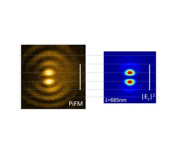 Atomic force microscopy solutions for nano photonics sector - Monitoring and Testing