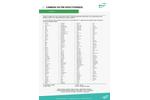 Carbon Filter Effectiveness - Guidance