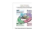 CTI Compliance Continuum