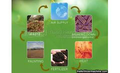 How to decompose organic materials in organic fertilizer manufacturing process
