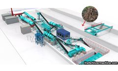 Selection of equipment for organic fertilizer manufacturing process