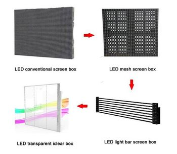 Advantages and disadvantages of transparent LED screen VS conventional LED screen