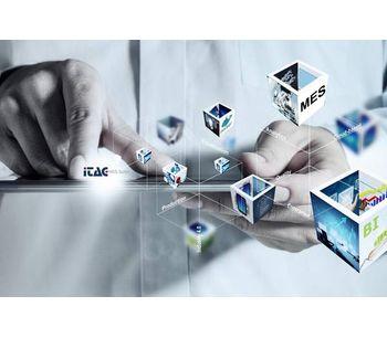 iTAC.MES.Suite for Automotive Suppliers - Automobile & Ground Transport