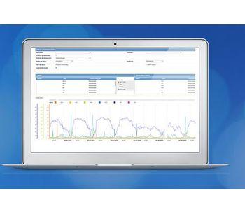 Envira - Version DS WEB - SCADA Web System