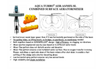 AER-AS/MIX-SL Combination Floating Surface Aerator/Submerged Mixer Feature