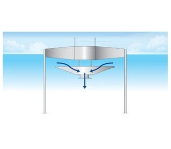 Model AD GRAVITY  - Floating Weir Decanter Systems