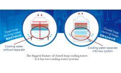 Open circuit cooler & Closed circuit cooler