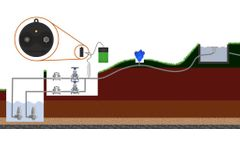 Leak detection solutions for rising main monitoring sector