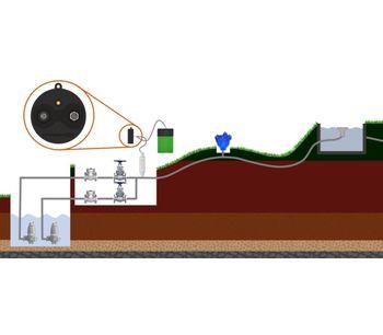 Leak detection solutions for rising main monitoring sector - Monitoring and Testing - Leak Detection