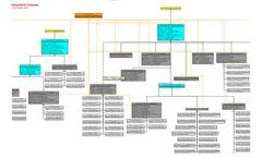 PACE - GIS Data Management Service
