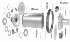 How is the ball mill applied to mineral grinding composed? Xinhai- Video