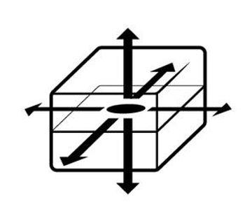 Hot-Disk - Isotropic Standard Module