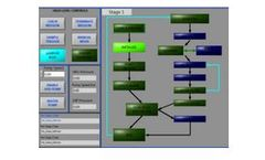 Cellula - Control Systems Engineering Services