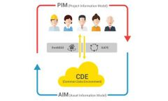 ACCA - BIM Collaboration Platform