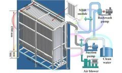 MEMBRANE BIOREACTOR - Package type MBR
