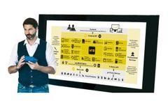 Microtronics - IoT Suite Software