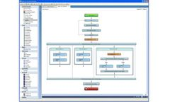Hudson Robotics - Version SoftLinx - Laboratory Automation Scheduling Software