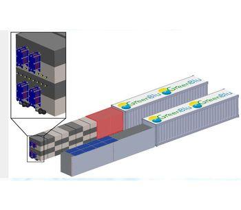 GreenBlu - Vapor Adsorption Distillation Technology