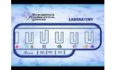Micromeritics Pharmaceutical Services Video