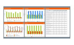 AIO - Central Management System (CMS) Software