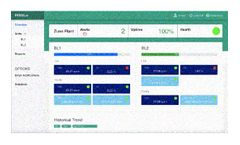 Zun Simplified - Model PEMS.ai - Emissions  Compliance Monitoring Software
