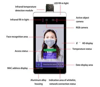 Face recognition turnstile security solutions-1