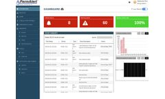 Palcom Manager - Remote Leak Detection Monitoring Software
